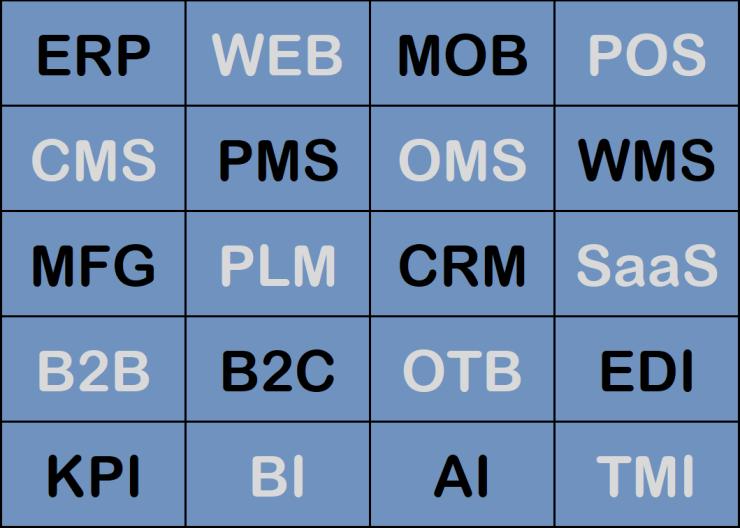 rmx_arn-caps_acronym-soup-table_1059x757